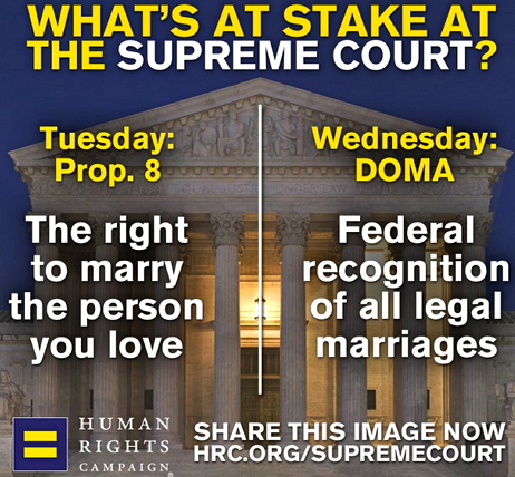 HRC Supreme Court Should Not Let Anti Gay Activists Threats Affect Marriage Rulings