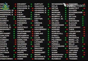 minn 300x208 Minnesota House Passes Marriage Equality 75 59!